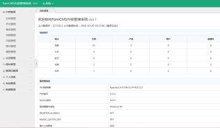 YzmCMS 3.7.1小版本更新通知