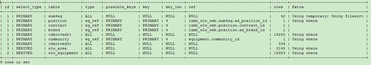 MySQL慢查询优化 EXPLAIN详解